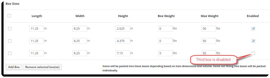 label sizes list
