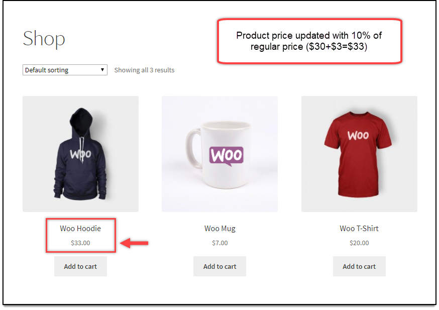 WooCommerce Wholesale Pricing | Product price adjustment applied for Wholesalers