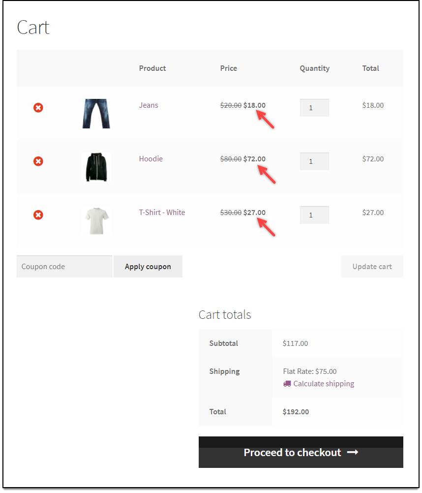 Dynamic Pricing and Discounts - Prices in Cart
